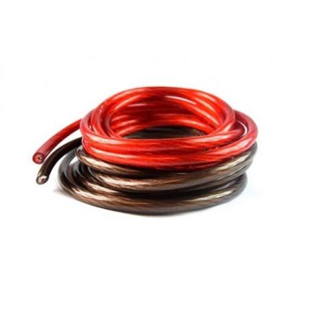 Kabely, očka, konektory Kabel silový 8mm, 21mm, 35mm 100% CU | race-shop.cz