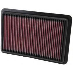 Sportovní vzduchový filtr K&N 33-2480