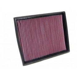 Sportovní vzduchový filtr K&N 33-2787